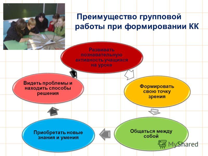 Преимущество групповой работы при формировании КК Развивать познавательную активность учащихся на уроке Формировать свою точку зрения Общаться между собой Приобретать новые знания и умения Видеть проблемы и находить способы решения