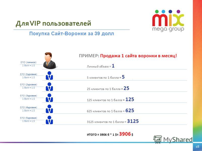 18 Для VIP пользователей Покупка Сайт-Воронки за 39 долл ЕЛО (1уровня) 1 балл = 1 $ ЕЛО (личное) 1 балл = 1 $ ЕЛО (2уровня) 1 балл = 1 $ ЕЛО (3уровня) 1 балл = 1 $ ЕЛО (4уровня) 1 балл = 1 $ ЕЛО (5уровня) 1 балл = 1 $ ПРИМЕР: Продажа 1 сайта воронки