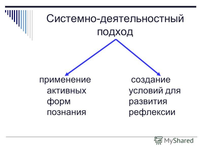 Системно-деятельностный подход применение активных форм познания создание условий для развития рефлексии
