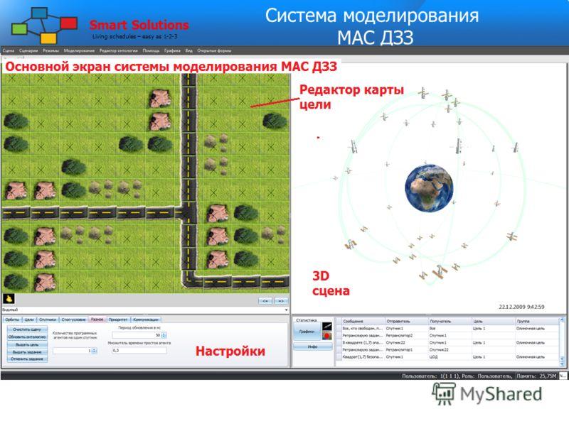 Функции системы Smart Solutions Living schedules – easy as 1-2-3 Настройка и редактирование основных параметров системы моделирования. Визуализация процессов ДЗЗ с помощью 3D сцены. Отображение информации по регионам поиска целей, характеристикам спу