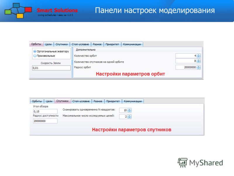 Редактор карты цели Smart Solutions Living schedules – easy as 1-2-3