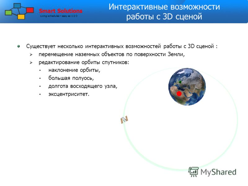 Лог сообщений агентов 21 Smart Solutions Living schedules – easy as 1-2-3