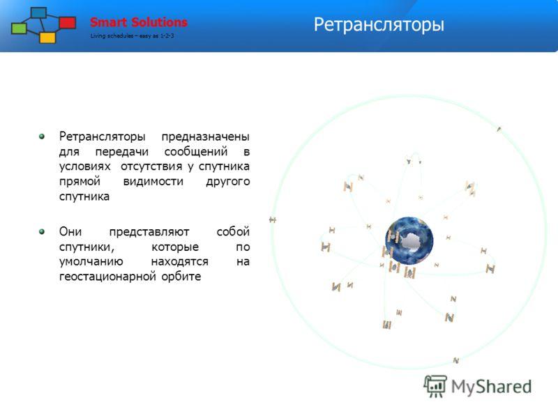 Способы коммуникации Smart Solutions Living schedules – easy as 1-2-3 В системе имеется возможность моделировать различные способы коммуникации между спутниками: передача сообщений напрямую от спутника к спутнику без привлечения посредников, если меж