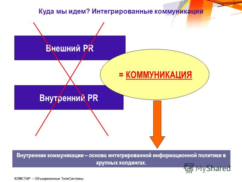 КОМСТАР – Объединенные ТелеСистемы Куда мы идем? Интегрированные коммуникации Внешний PR Внутренний PR = КОММУНИКАЦИЯ Внутренние коммуникации – основа интегрированной информационной политики в крупных холдингах.