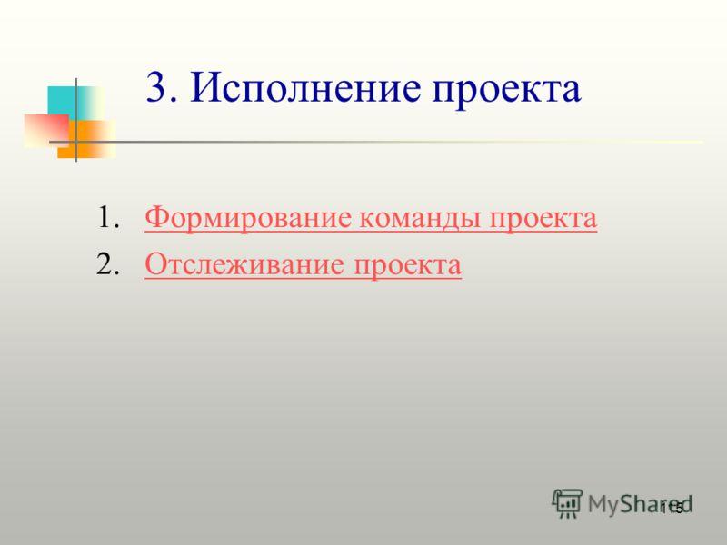 115 3. Исполнение проекта 1.Формирование команды проектаФормирование команды проекта 2.Отслеживание проектаОтслеживание проекта