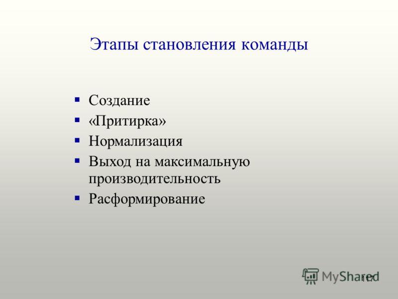 117 Этапы становления команды Создание «Притирка» Нормализация Выход на максимальную производительность Расформирование
