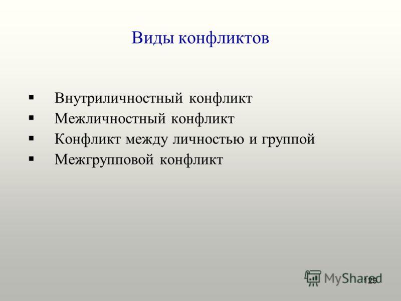 129 Виды конфликтов Внутриличностный конфликт Межличностный конфликт Конфликт между личностью и группой Межгрупповой конфликт