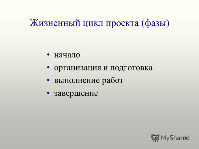15 Жизненный цикл проекта (фазы) начало организация и подготовка выполнение работ завершение