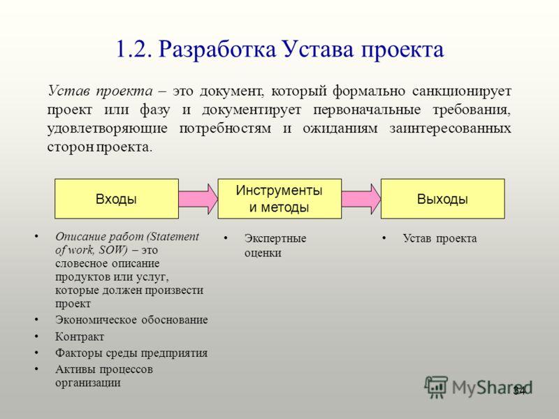 34 1.2. Разработка Устава проекта Устав проекта – это документ, который формально санкционирует проект или фазу и документирует первоначальные требования, удовлетворяющие потребностям и ожиданиям заинтересованных сторон проекта. Входы Инструменты и м