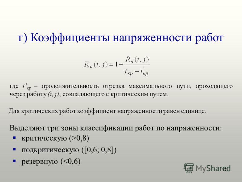 70 г) Коэффициенты напряженности работ Выделяют три зоны классификации работ по напряженности: где t кр – продолжительность отрезка максимального пути, проходящего через работу (i, j), совпадающего с критическим путем. Для критических работ коэффицие