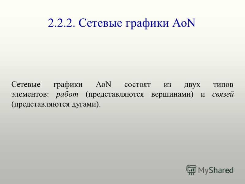 72 2.2.2. Сетевые графики AoN Сетевые графики AoN состоят из двух типов элементов: работ (представляются вершинами) и связей (представляются дугами).