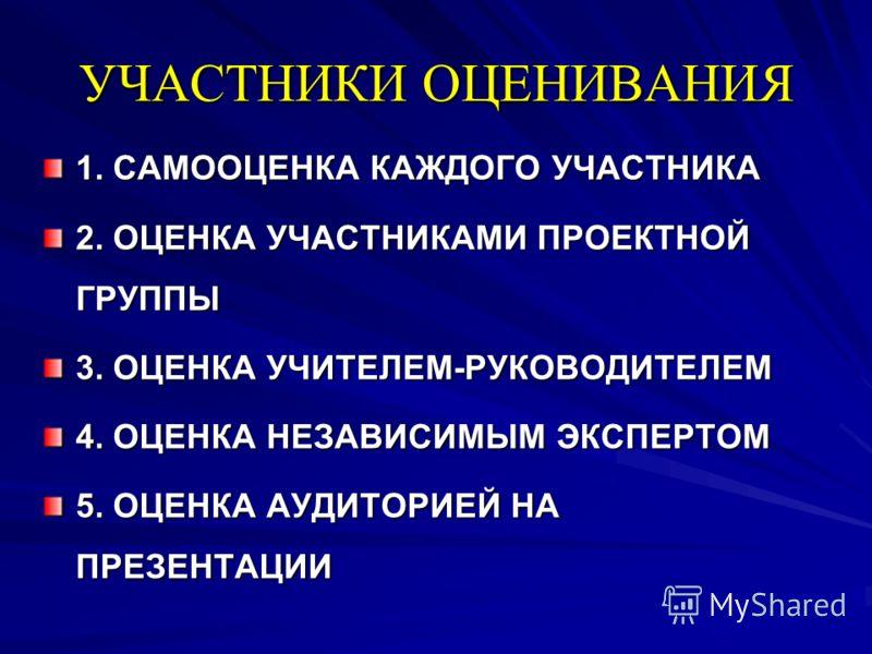 УЧАСТНИКИ ОЦЕНИВАНИЯ 1. САМООЦЕНКА КАЖДОГО УЧАСТНИКА 2. ОЦЕНКА УЧАСТНИКАМИ ПРОЕКТНОЙ ГРУППЫ 3. ОЦЕНКА УЧИТЕЛЕМ-РУКОВОДИТЕЛЕМ 4. ОЦЕНКА НЕЗАВИСИМЫМ ЭКСПЕРТОМ 5. ОЦЕНКА АУДИТОРИЕЙ НА ПРЕЗЕНТАЦИИ