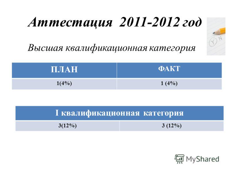 Аттестация 2011-2012 год ПЛАН ФАКТ 1(4%) Высшая квалификационная категория I квалификационная категория 3(12%)