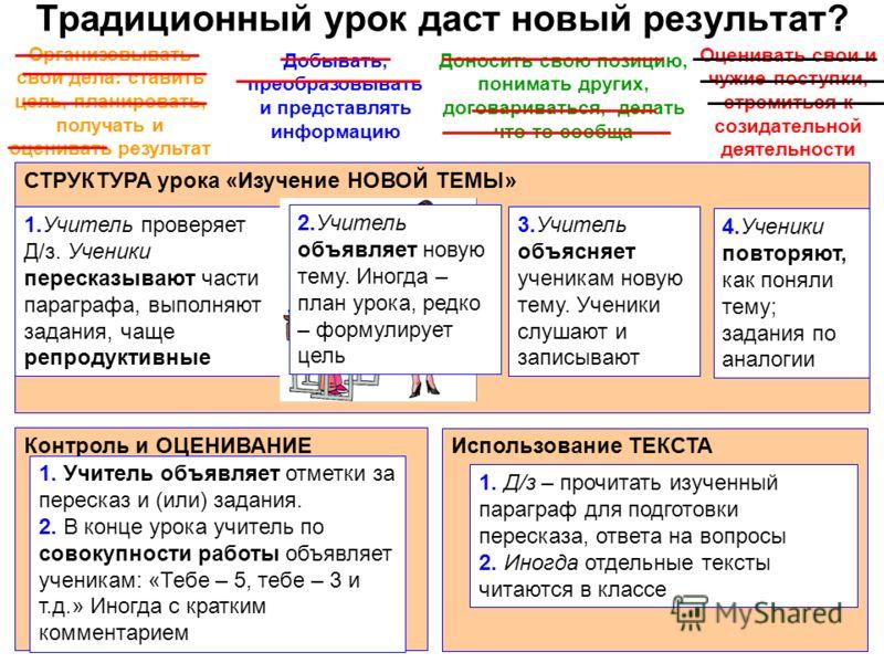 Традиционный урок даст новый результат? СТРУКТУРА урока «Изучение НОВОЙ ТЕМЫ» 1.Учитель проверяет Д/з. Ученики пересказывают части параграфа, выполняют задания, чаще репродуктивные 3.Учитель объясняет ученикам новую тему. Ученики слушают и записывают