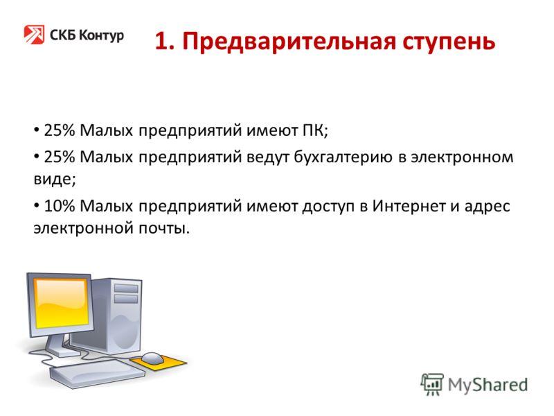 1. Предварительная ступень 25% Малых предприятий имеют ПК; 25% Малых предприятий ведут бухгалтерию в электронном виде; 10% Малых предприятий имеют доступ в Интернет и адрес электронной почты.