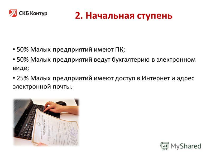 2. Начальная ступень 50% Малых предприятий имеют ПК; 50% Малых предприятий ведут бухгалтерию в электронном виде; 25% Малых предприятий имеют доступ в Интернет и адрес электронной почты.