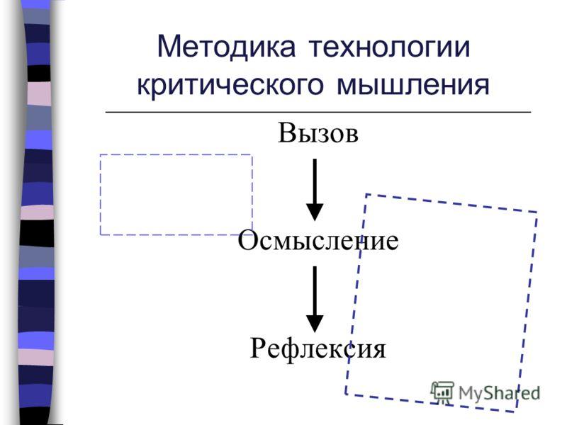 Методика технологии критического мышления ______________________________ Вызов Осмысление Рефлексия