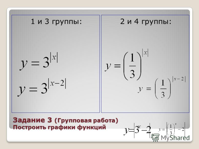 Задание 3 (Групповая работа) Построить графики функций 1 и 3 группы:2 и 4 группы: