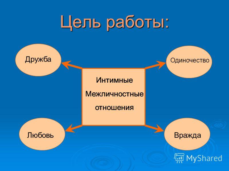 Из России или, казахстана в Китай на собственном