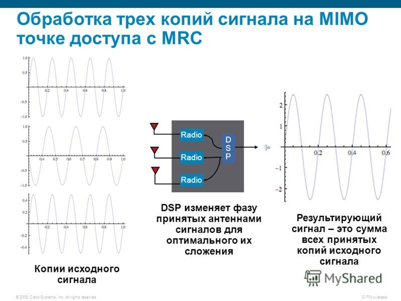 © 2008 Cisco Systems, Inc. All rights reserved.CITW wireless Обработка трех копий сигнала на MIMO точке доступа с MRC DSP изменяет фазу принятых антеннами сигналов для оптимального их сложения Результирующий сигнал – это сумма всех принятых копий исх