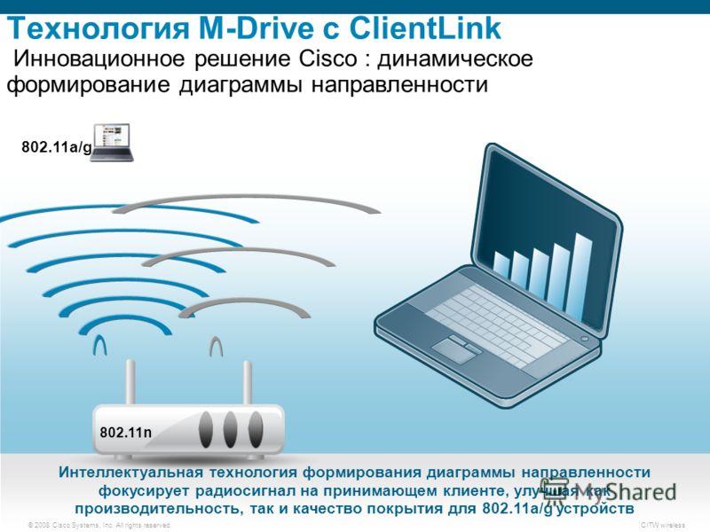 © 2008 Cisco Systems, Inc. All rights reserved.CITW wireless Интеллектуальная технология формирования диаграммы направленности фокусирует радиосигнал на принимающем клиенте, улучшая как производительность, так и качество покрытия для 802.11a/g устрой