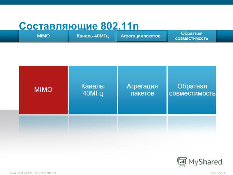 © 2008 Cisco Systems, Inc. All rights reserved.CITW wireless MIMO Каналы 40МГц Агрегация пакетов Составляющие 802.11n MIMO Каналы 40МГц Агрегация пакетов Обратная совместимость