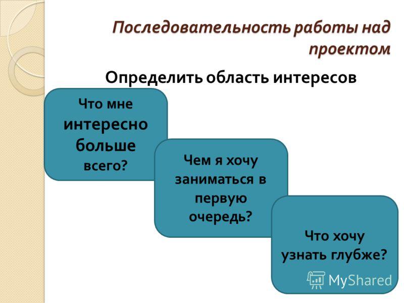 Последовательность работы над проектом Определить область интересов Что мне интересно больше всего ? Чем я хочу заниматься в первую очередь ? Что хочу узнать глубже ?