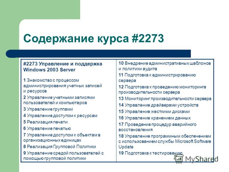 Содержание курса #2273 #2273 Управление и поддержка Windows 2003 Server 1 Знакомство с процессом администрирования учетных записей и ресурсов 2 Управление учетными записями пользователей и компьютеров 3 Управление группами 4 Управление доступом к рес