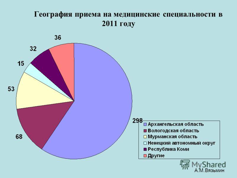 География приема на медицинские специальности в 2011 году А.М.Вязьмин