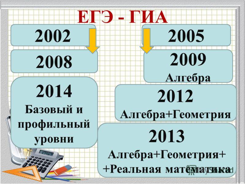 ЕГЭ - ГИА 2002 2008 2014 Базовый и профильный уровни 2005 2009 Алгебра 2012 Алгебра+Геометрия 2013 Алгебра+Геометрия+ +Реальная математика
