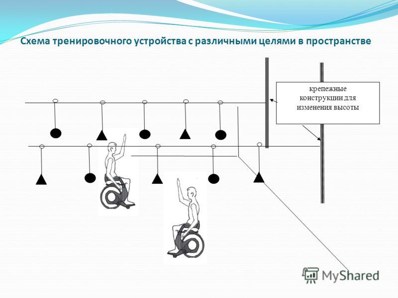 Схема тренировочного устройства с различными целями в пространстве крепежные конструкции для изменения высоты