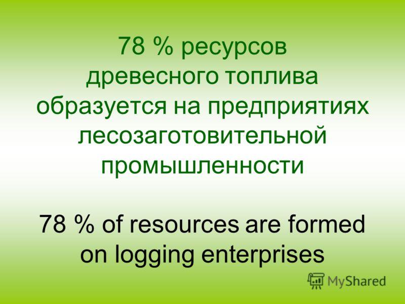 78 % ресурсов древесного топлива образуется на предприятиях лесозаготовительной промышленности 78 % of resources are formed on logging enterprises
