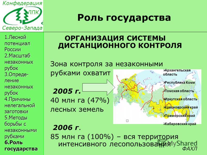 Конфедерация ЛПК Северо-Запада Роль государства ОРГАНИЗАЦИЯ СИСТЕМЫ ДИСТАНЦИОННОГО КОНТРОЛЯ Зона контроля за незаконными рубками охватит 2005 г. 40 млн га (47%) лесных земель 2006 г. 85 млн га (100%) – вся территория интенсивного лесопользования 1.Ле