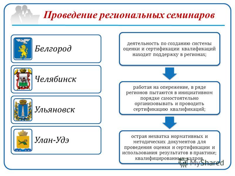 Проведение региональных семинаров Белгород Челябинск Ульяновск Улан-Удэ деятельность по созданию системы оценки и сертификации квалификаций находит поддержку в регионах; работая на опережение, в ряде регионов пытаются в инициативном порядке самостоят