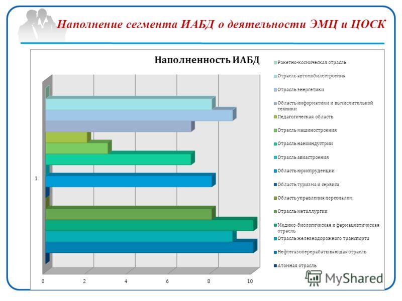 Наполнение сегмента ИАБД о деятельности ЭМЦ и ЦОСК