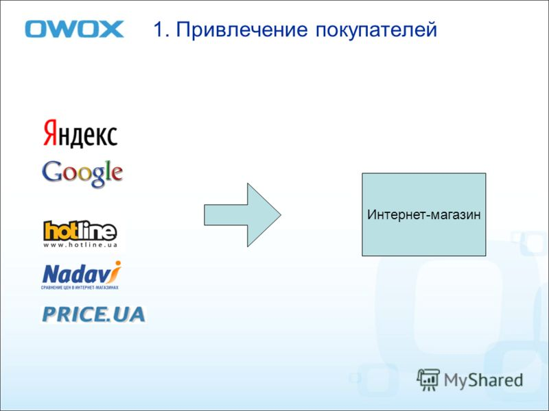 1. Привлечение покупателей Интернет-магазин