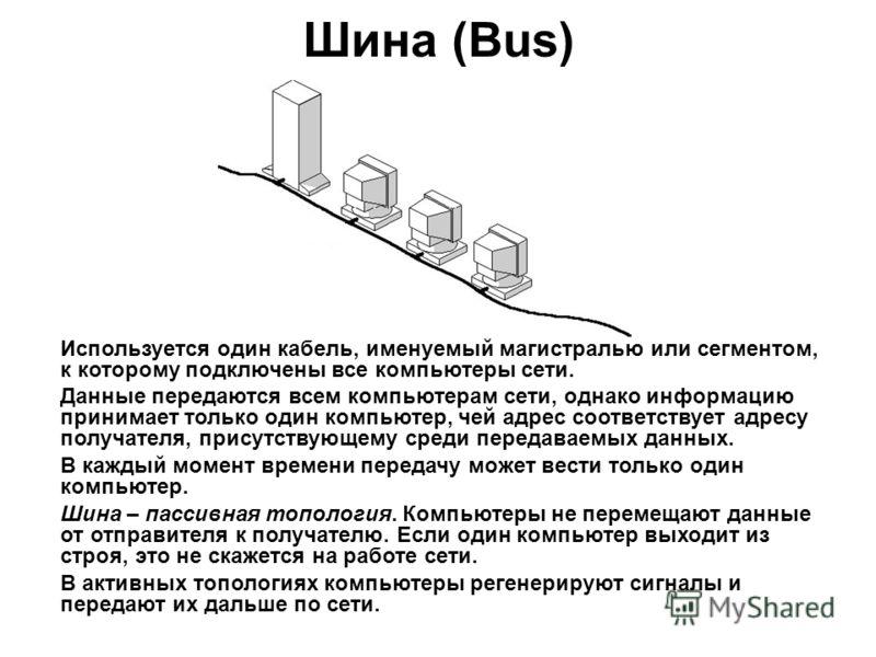 Шина (Bus) Используется один кабель, именуемый магистралью или сегментом, к которому подключены все компьютеры сети. Данные передаются всем компьютерам сети, однако информацию принимает только один компьютер, чей адрес соответствует адресу получателя