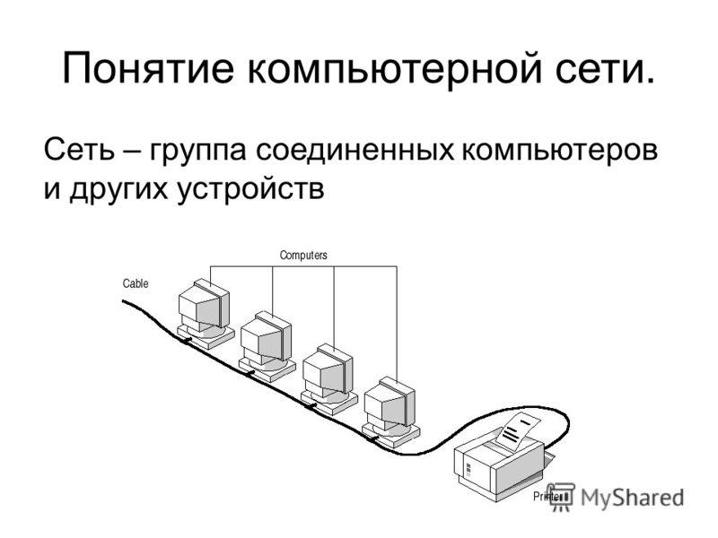 Понятие компьютерной сети. Сеть – группа соединенных компьютеров и других устройств