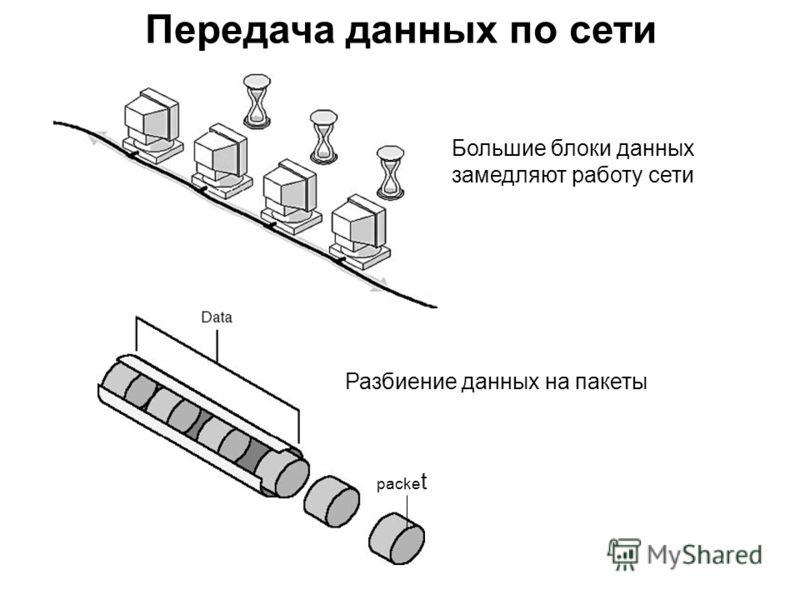 Передача данных по сети Большие блоки данных замедляют работу сети Разбиение данных на пакеты packe t