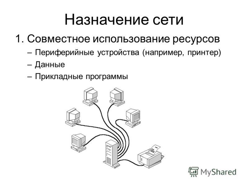 Назначение сети 1. Совместное использование ресурсов –Периферийные устройства (например, принтер) –Данные –Прикладные программы