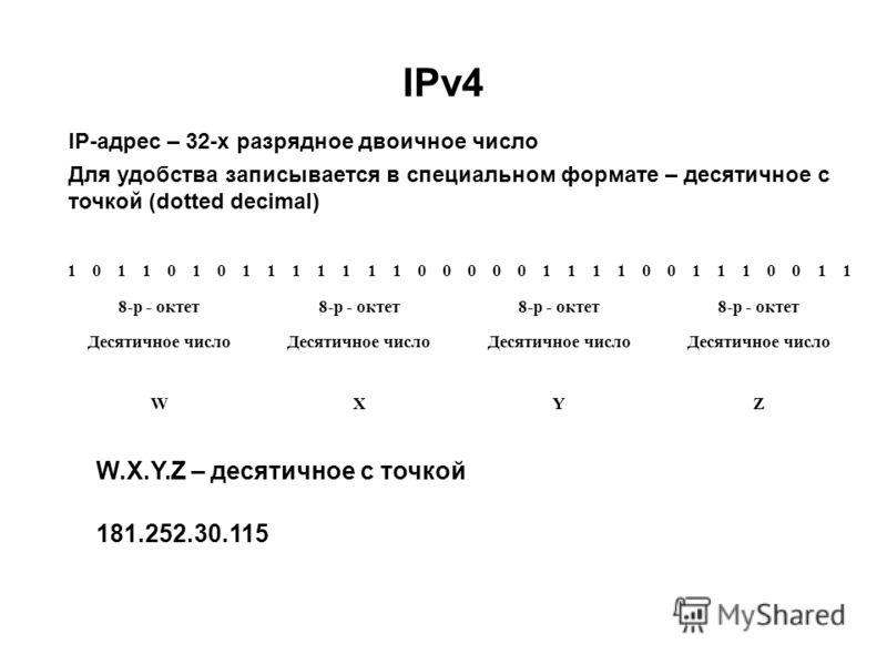 IPv4 IP-адрес – 32-х разрядное двоичное число Для удобства записывается в специальном формате – десятичное с точкой (dotted decimal) 10110101111111000001111001110011 8-р - октет Десятичное число WXYZ W.X.Y.Z – десятичное с точкой 181.252.30.115