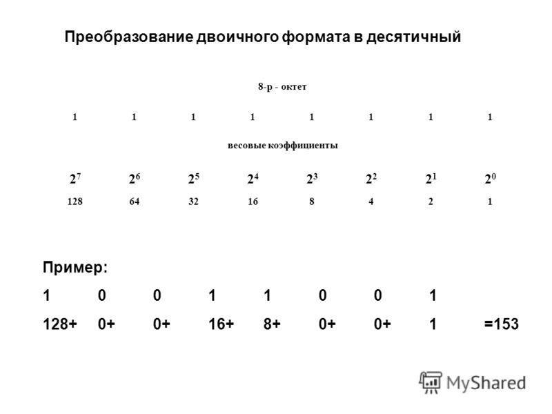 Преобразование двоичного формата в десятичный 8-р - октет 11111111 весовые коэффициенты 2727 2626 2525 2424 23232 2121 2020 1286432168421 Пример: 10011001 128+0+0+16+8+0+0+1=153