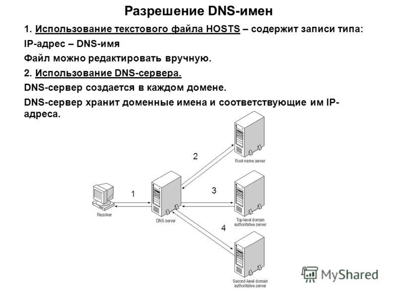 Разрешение DNS-имен 1. Использование текстового файла HOSTS – содержит записи типа: IP-адрес – DNS-имя Файл можно редактировать вручную. 2. Использование DNS-сервера. DNS-сервер создается в каждом домене. DNS-сервер хранит доменные имена и соответств