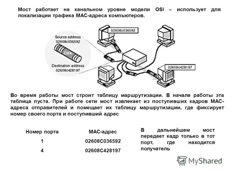 Мост работает на канальном уровне модели OSI – использует для локализации трафика МАС-адреса компьютеров. Во время работы мост строит таблицу маршрутизации. В начале работы эта таблица пуста. При работе сети мост извлекает из поступивших кадров МАС-