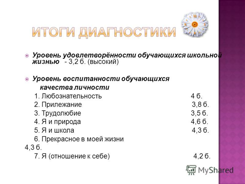 Уровень удовлетворённости обучающихся школьной жизнью - 3,2 б. (высокий) Уровень воспитанности обучающихся качества личности 1. Любознательность 4 б. 2. Прилежание 3,8 б. 3. Трудолюбие 3,5 б. 4. Я и природа 4,6 б. 5. Я и школа 4,3 б. 6. Прекрасное в