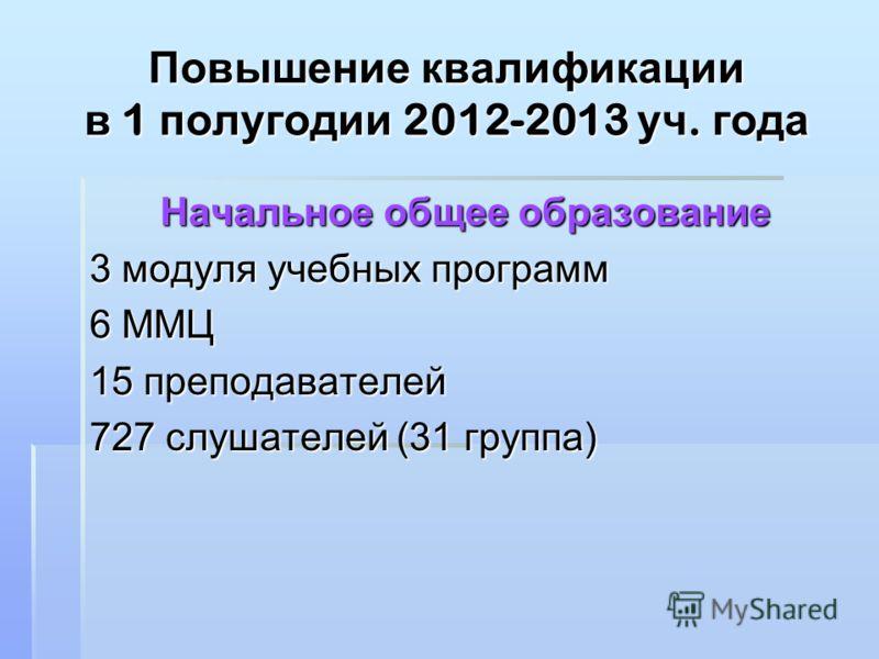 Повышение квалификации в 1 полугодии 2012-2013 уч. года Начальное общее образование 3 модуля учебных программ 6 ММЦ 15 преподавателей 727 слушателей (31 группа)