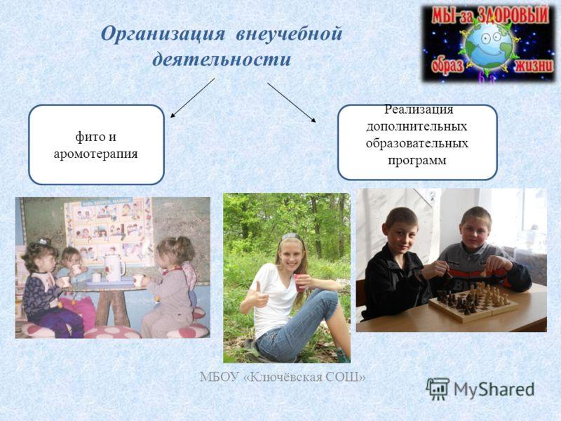 Организация внеучебной деятельности МБОУ «Ключёвская СОШ» фито и аромотерапия Реализация дополнительных образовательных программ