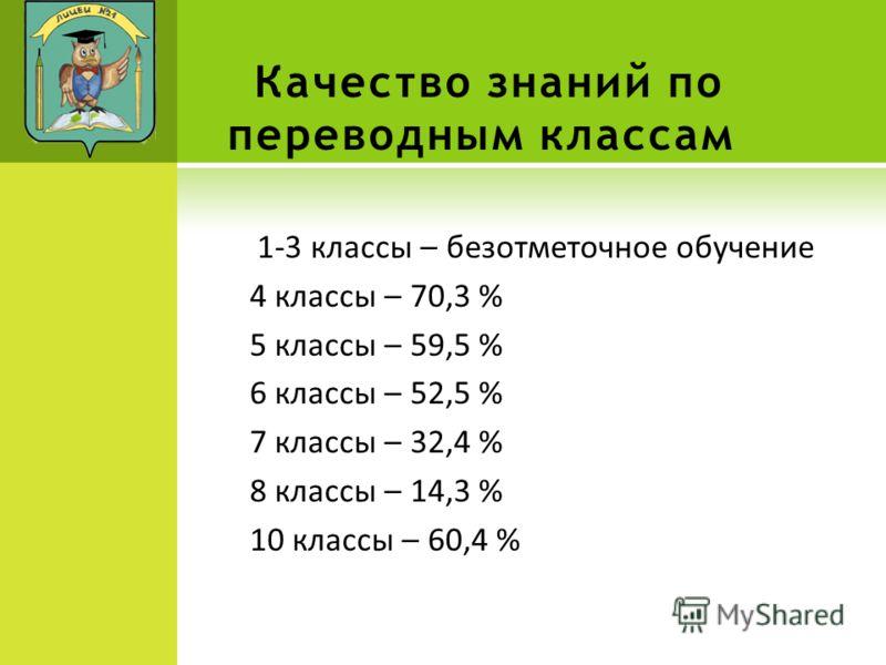 Качество знаний по переводным классам 1-3 классы – безотметочное обучение 4 классы – 70,3 % 5 классы – 59,5 % 6 классы – 52,5 % 7 классы – 32,4 % 8 классы – 14,3 % 10 классы – 60,4 %