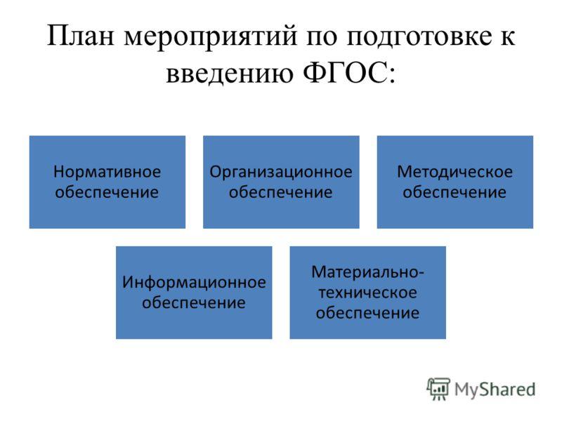 План мероприятий по подготовке к введению ФГОС: Нормативное обеспечение Организационное обеспечение Методическое обеспечение Информационное обеспечение Материально- техническое обеспечение