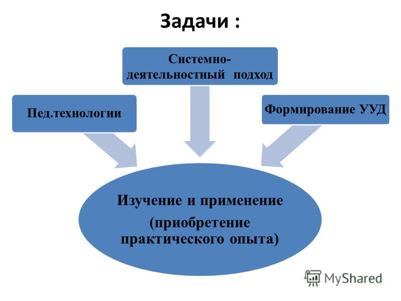 Задачи : Изучение и применение (приобретение практического опыта) Пед.технологии Системно- деятельностный подход Формирование УУД
